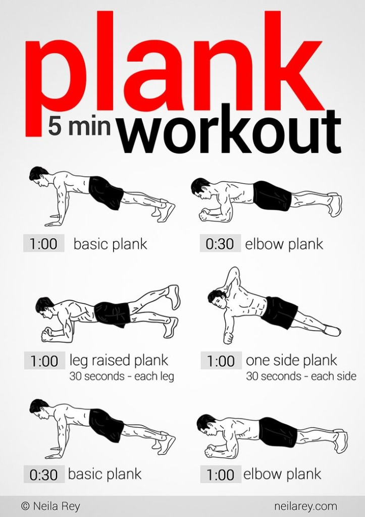 I Found This Plank Workout Chart On Lifehackorg The Simplicity And Time Commitment Really